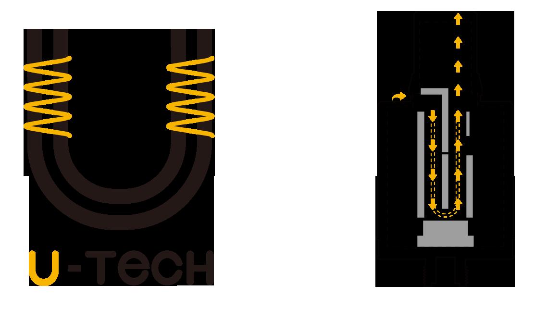 résistance U-Tech